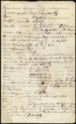 Liste des mutins du Bounty de la main de Bligh (1789)