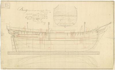 Plans du HMS Bounty – Lignes et profils (1787)