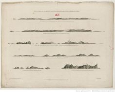 Views of parts of the South West coast of New Holland, with the islands of Oparo and the Snares (1798)