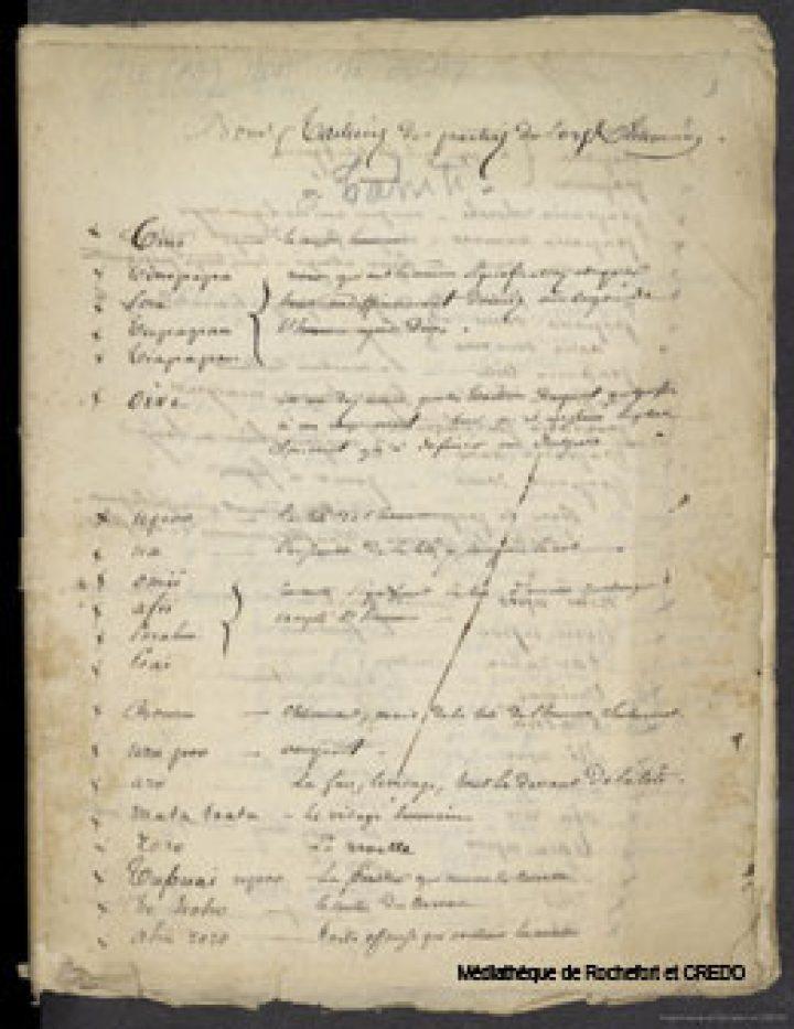 Noms tahitiens des parties du corps – Pierre-Adolphe Lesson (1839/1849)